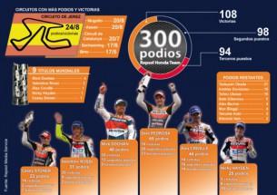 300 подиумов Repsol Honda в MotoGP