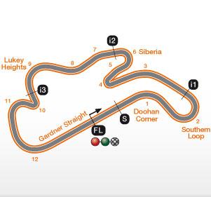 Трасса Гран-При Австралии