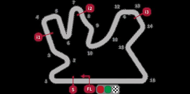 Схема трассы Лосайл
