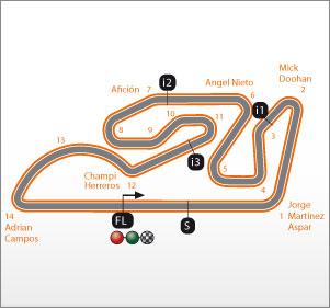 Трасса Гран-При Валенсии