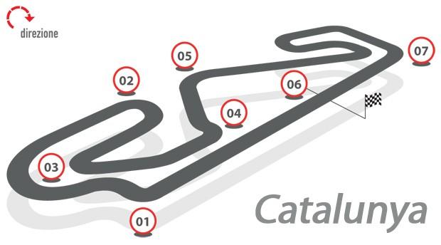 Brembo, MotoGP: Анализ трассы Каталунья