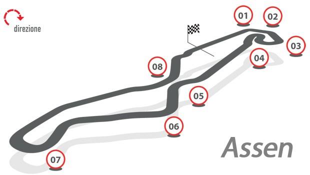 Анализ Brembo: Гран-При Нидерландов в Ассене