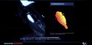 Покрышки Bridgestone в чемпионате мира MotoGP