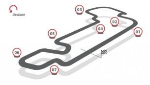 Анализ Brembo: Гран-При Индианаполиса