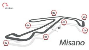 Анализ Brembo: Гран-При Сан-Марино в Мизано