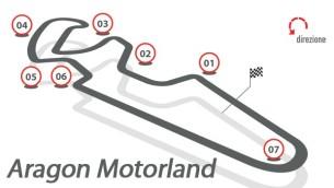 Анализ Brembo: Гран-При Арагона в Мизано