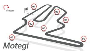 Анализ Brembo: Гран-При Японии в Мотеги