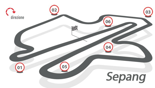 Анализ Brembo: Гран-При Малайзии на Сепанге