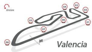 Анализ Brembo: Гран-При Валенсии на Рикордо Тормо