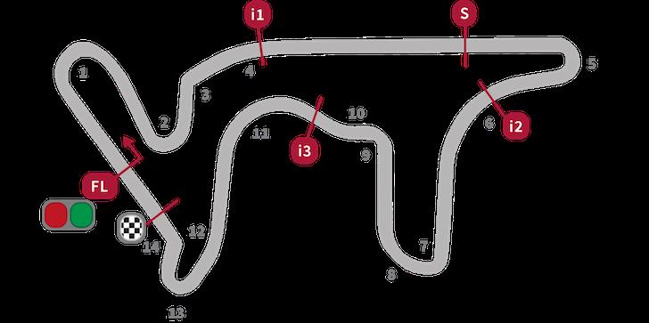 Схема трассы Термас де Рио Ондо