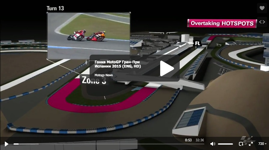 Гонка MotoGP Гран-При Испании 2015 (ENG, HD)