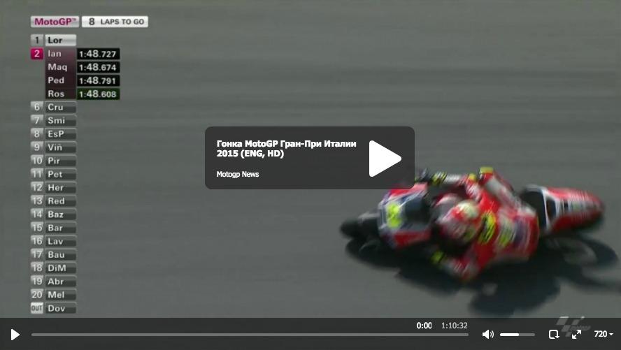 Гонка MotoGP Гран-При Италии 2015 (ENG, HD)