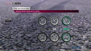 Квалификация MotoGP Гран-При Франции 2015 (ENG, HD)