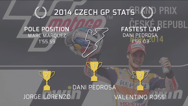 Факты и числа в преддверии Гран-При Чехии 2015 в формате видео