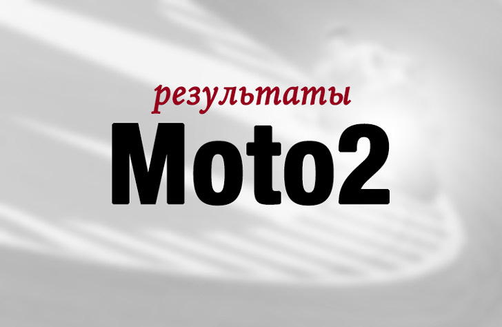 Результаты Moto2 2016