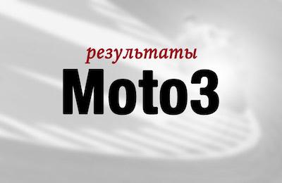 Результаты Moto3 2016