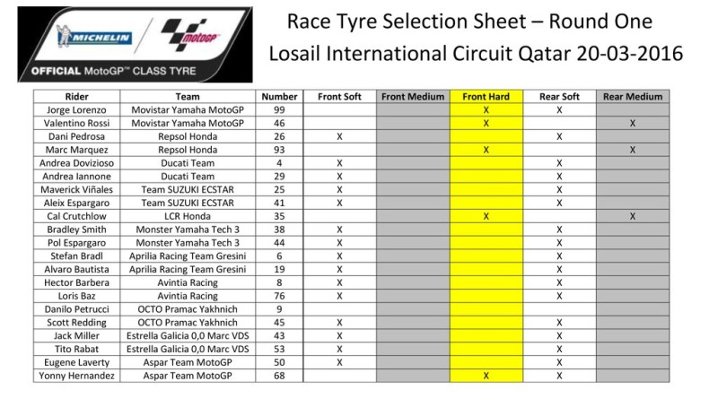 Комбинации шин Michelin на Гран-При Катара 2016