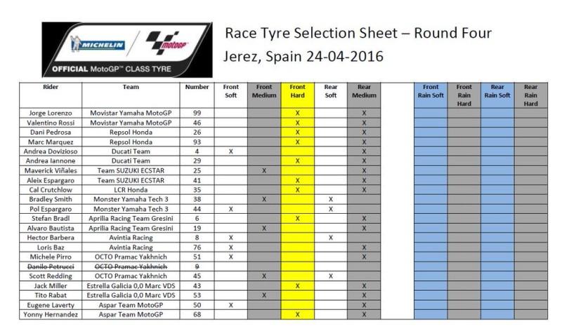 Выбор шин Michelin на Гран-При Испании 2016