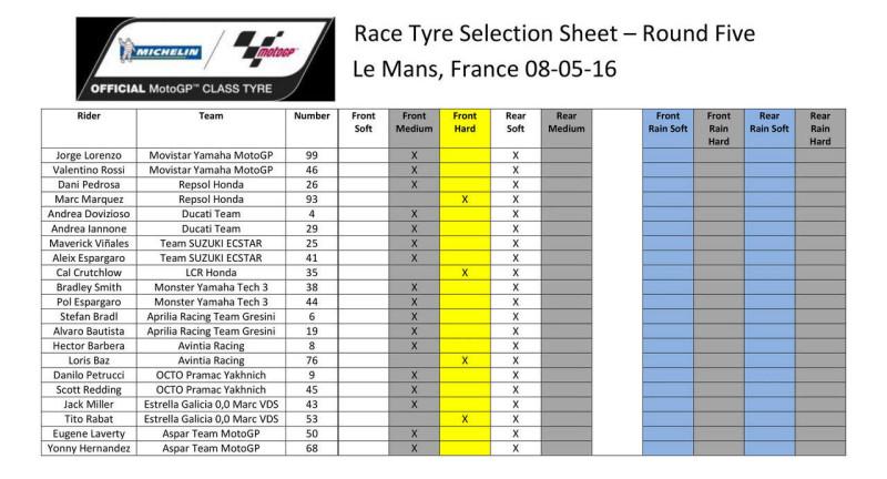 Выбор шин на Гран-При Франции 2016