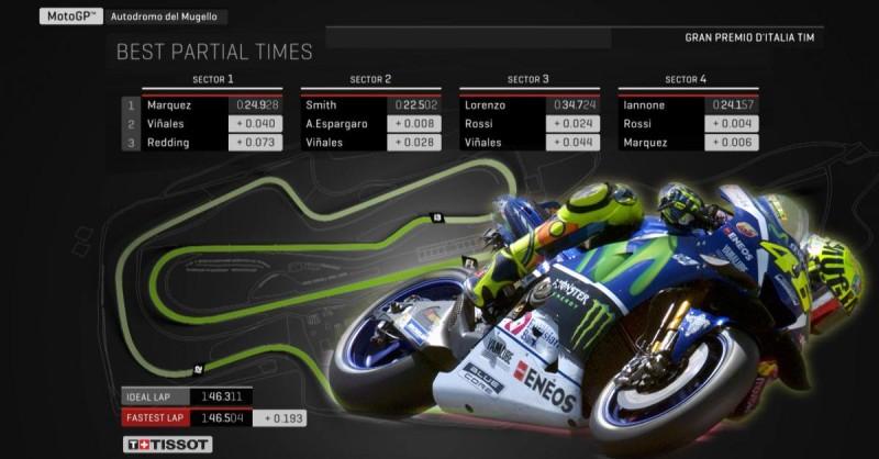 Квалификация MotoGP Гран-При Италии