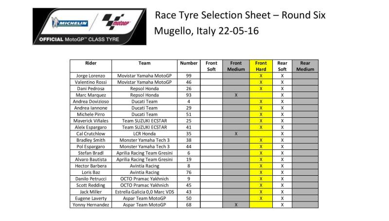 Выбор шин на Гран-При Италии 2016
