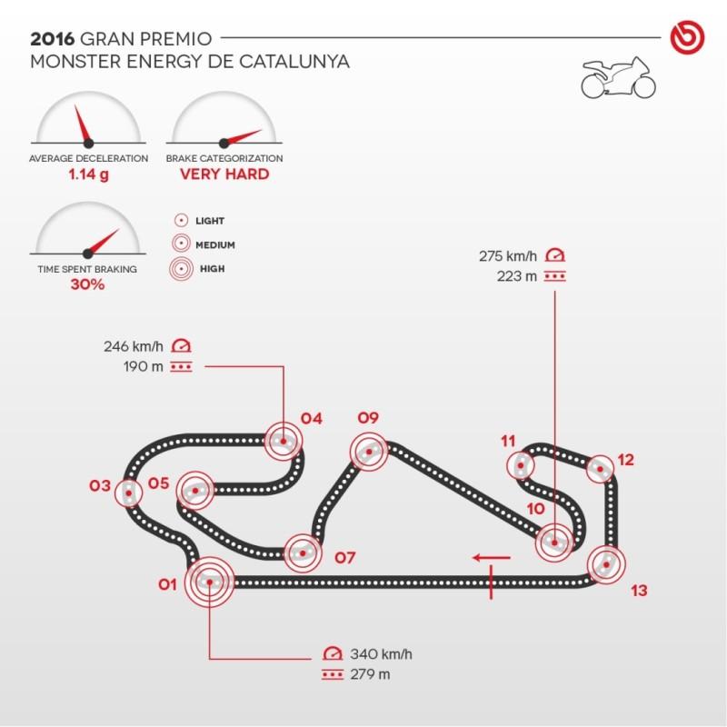 Трасса Барселона-Каталунья