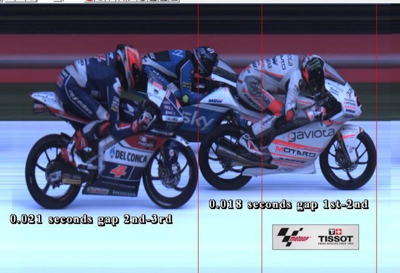 фотофиниш, гонка Moto3 Гран-При Нидерландов 2016