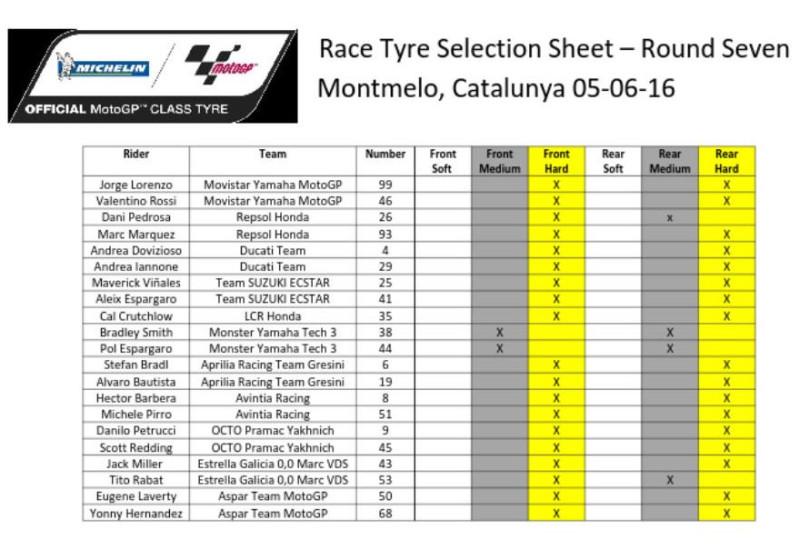 Выбор шин Michelin на Гран-При Каталонии 2016
