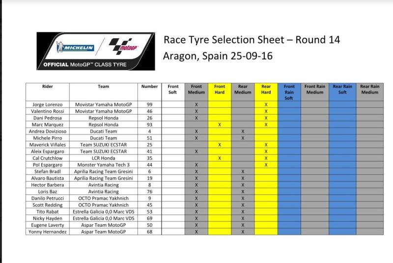 Выбор шин Michelin на Гран-При Арагона 2016