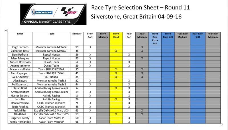 Выбор шин Michelin на Гран-При Великобритании 2016