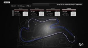 #AustralianGP: Формула идеального круга в Филлип-Айленде (видео)