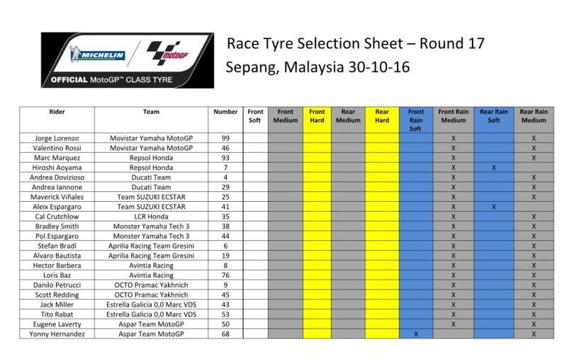 Выбор шин Michelin на Гран-При Малайзии 2016