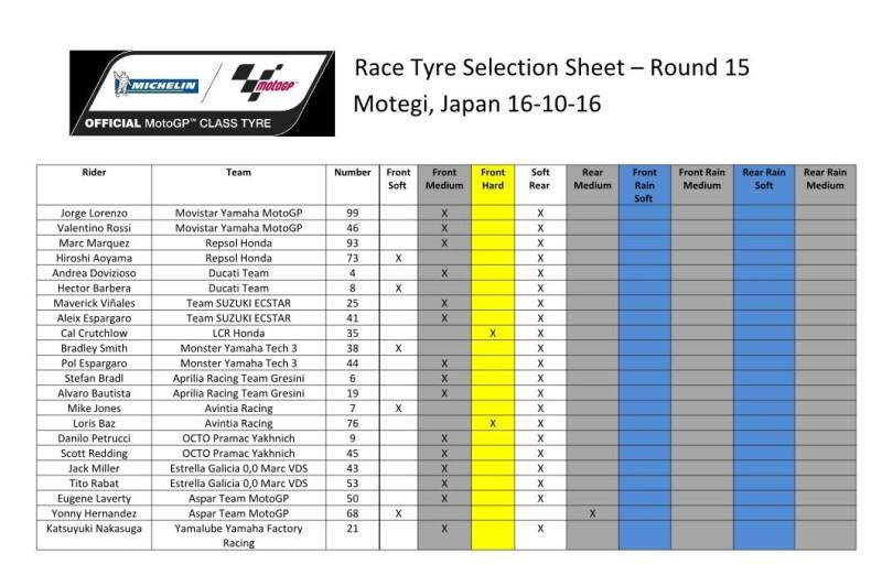 Выбор шин Michelin на Гран-При Японии 2016