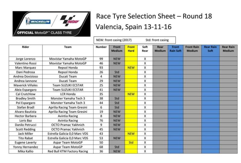 Выбор шин Michelin на Гран-При Валенсии 2016