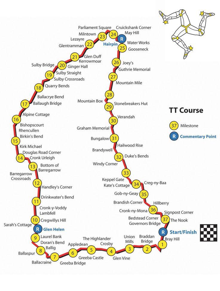 Маршрут соревнований Isle of Man TT