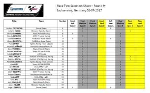 Выбор шин Michelin на Гран-При Германии 2017