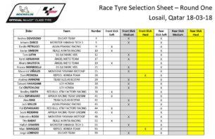 Выбор шин Michelin на ГП Катара 2018