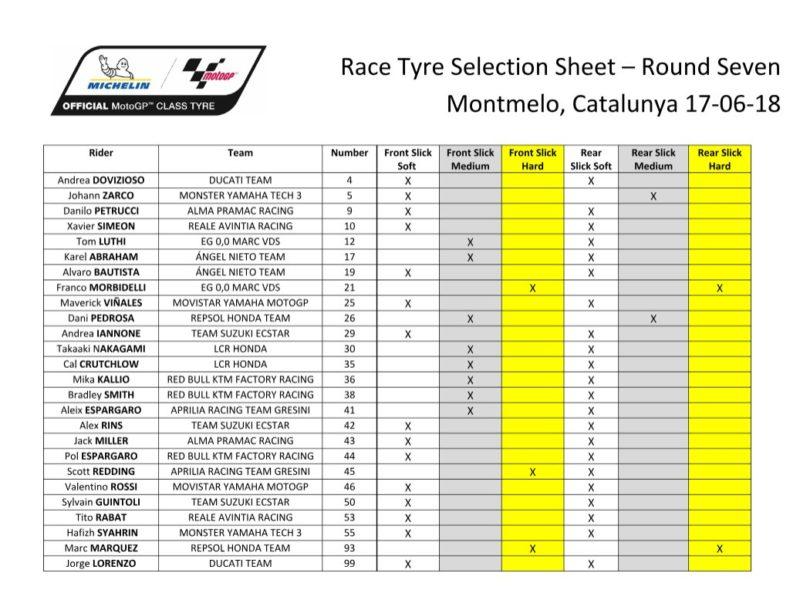 Выбор шин Michelin на ГП Каталонии 2018