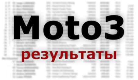 results Moto3 2013