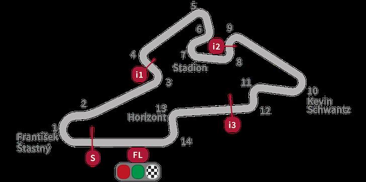 Схема трассы Автомотодром Брно