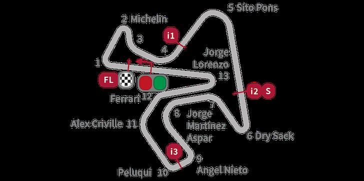 Схема трассы Херес-Анхель Ньето
