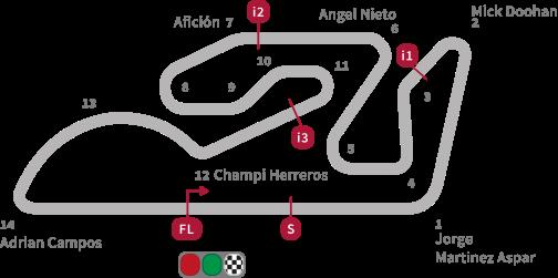 Схема трассы Трек имени Рикардо Тормо