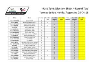 Выбор шин Michelin на ГП Аргентины 2018