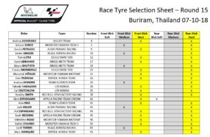 Выбор шин Michelin на ГП Таиланда 2018