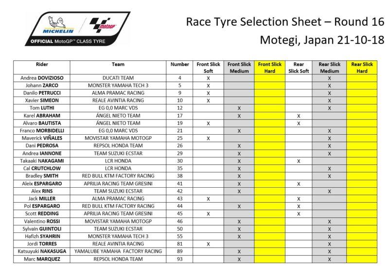 Выбор шин Michelin на ГП Японии 2018