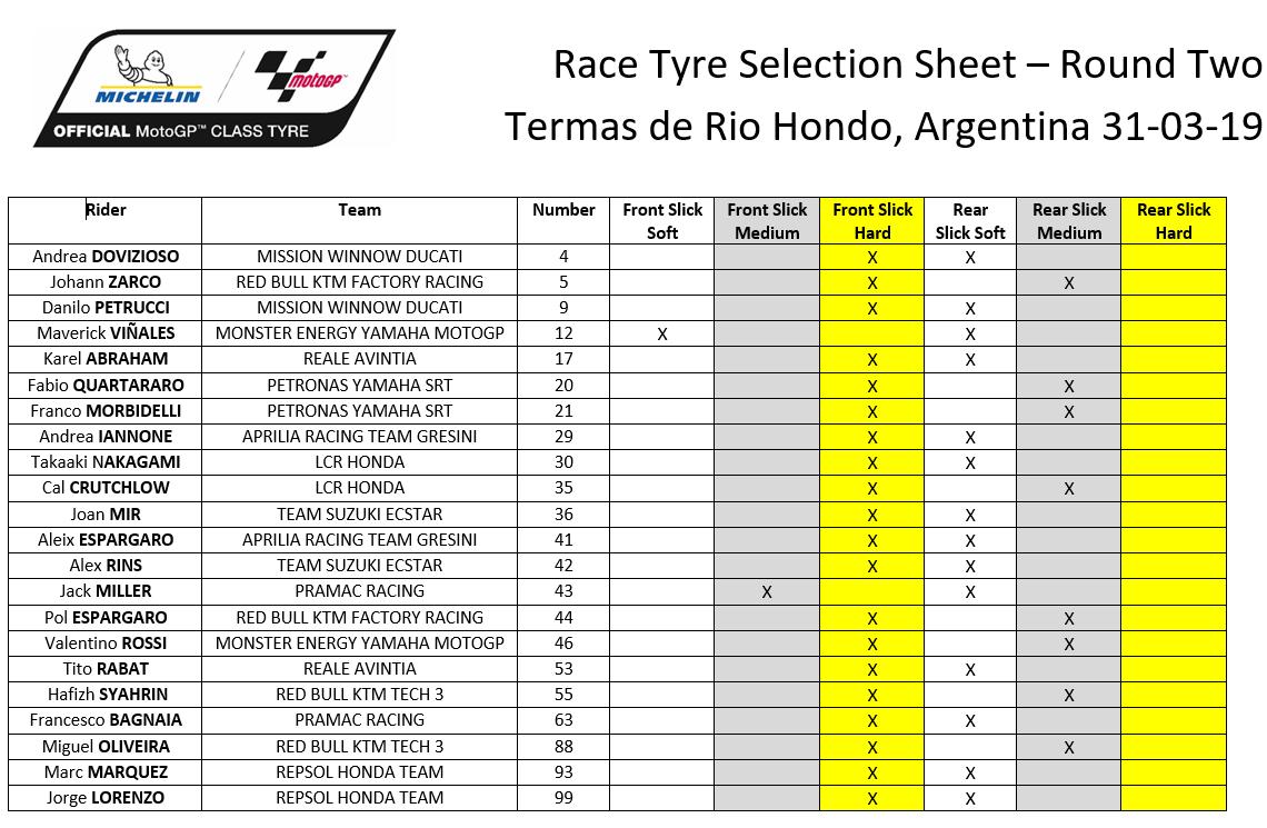 Выбор шин Michelin на ГП Аргентины 2019