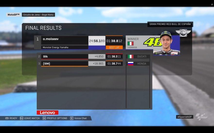 Результаты гонки ГП Испании 2020 (PC)