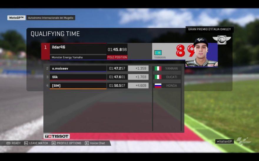 Результаты квалификации ГП Италии (PC)