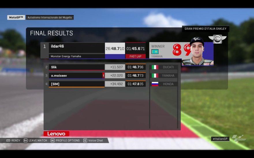 Результаты гонки ГП Италии (PC)