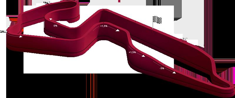 Схема трассы Игора Драйв